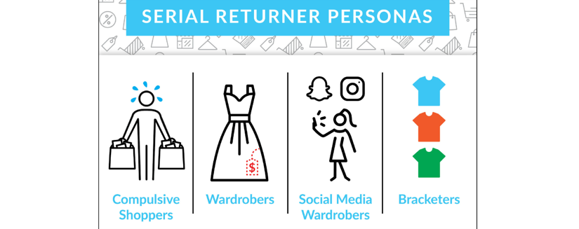 WWD The Four Personas of Serial Returners